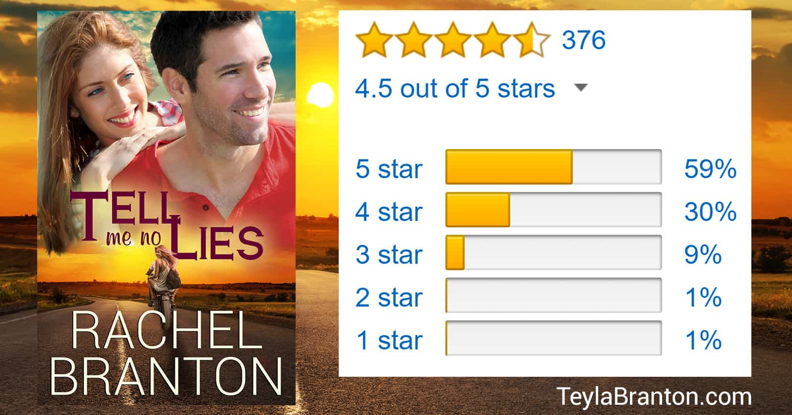 What Those Stars Mean to Authors (Or when should I give 5 stars)
